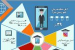آموزش سواد رسانه به بیش از ۵۰۰۰ نفر در استان اردبیل